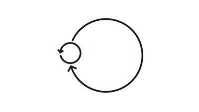 Photo of انواع تكرار for في لغة c++