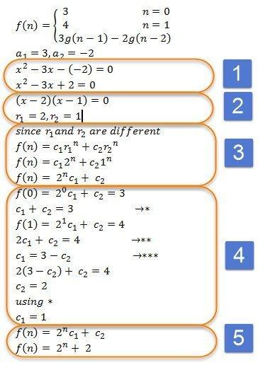 حل المعادلة الخطية المتجانسة