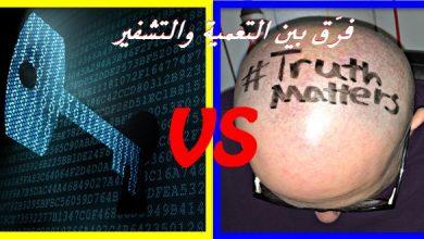 Photo of التشفير و التعمية كلمتان تُعرفانك أكثر عن أمن المعلومات