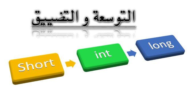 تحويل أنواع البيانات في جافا