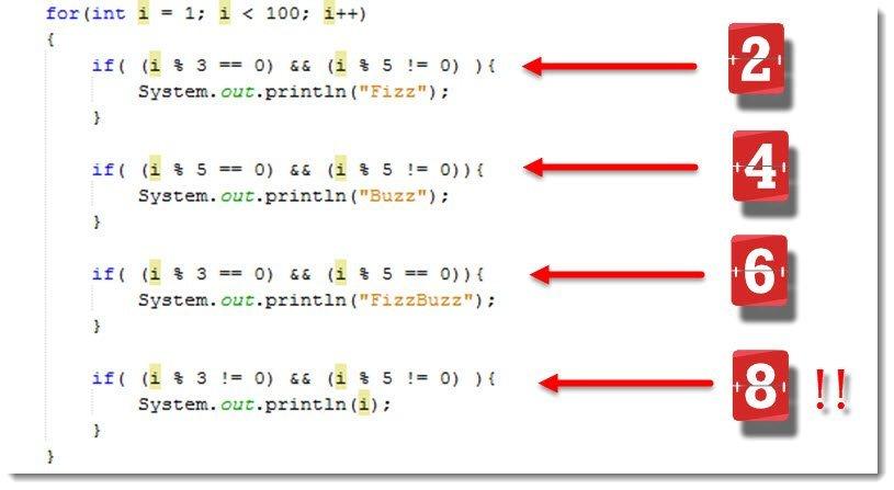 عدد المقارنات في الشفرة المصدرية للمبتدئ