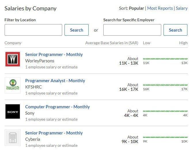 متوسط راتب المبرمج programmer - السعودية - من موقع glassdor.com