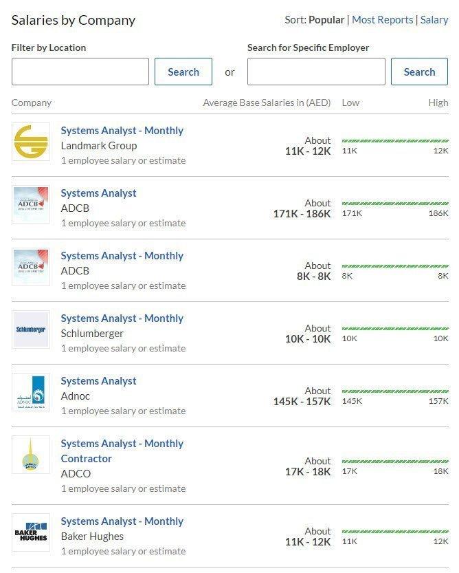 متوسط راتب محلل النظم Systems Analyst - الإمارات - من موقع glassdor.com