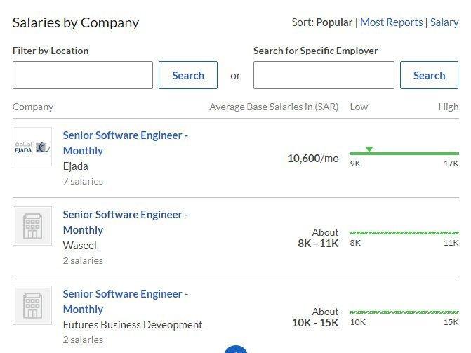 متوسط راتب مهندس البرمجيات الأول Senior Software Engineer - السعودية - من موقع glassdor.com