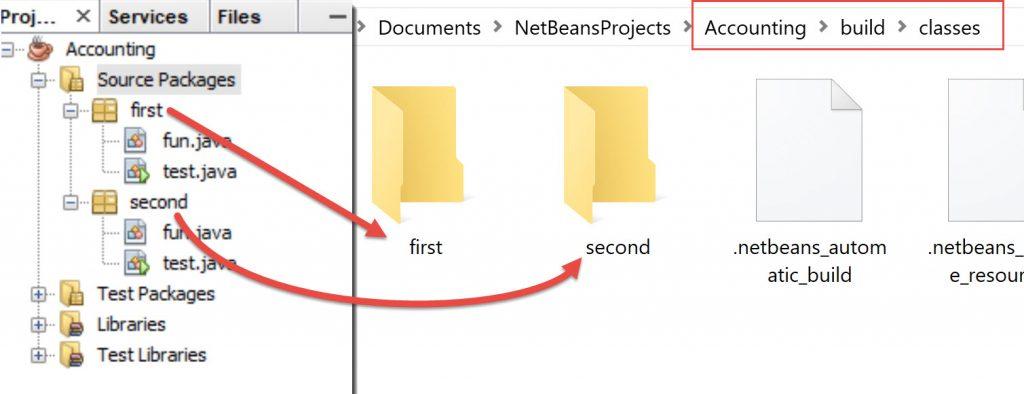 ملفات الحزم في برنامج جافا